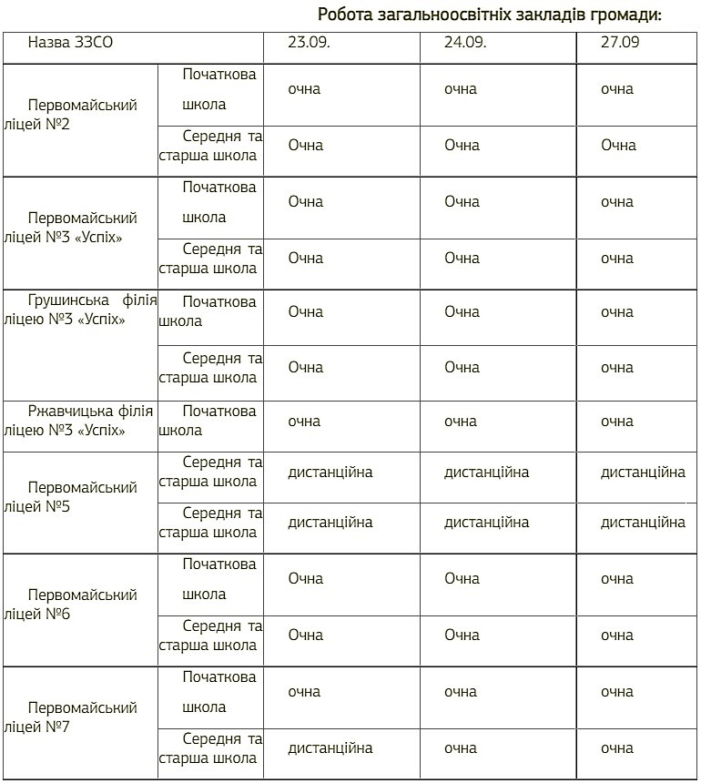 график занятий